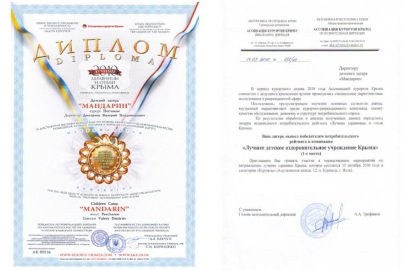 Путевки в Мандарин Крым